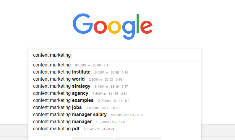 Keywords Everywhere on Google Search